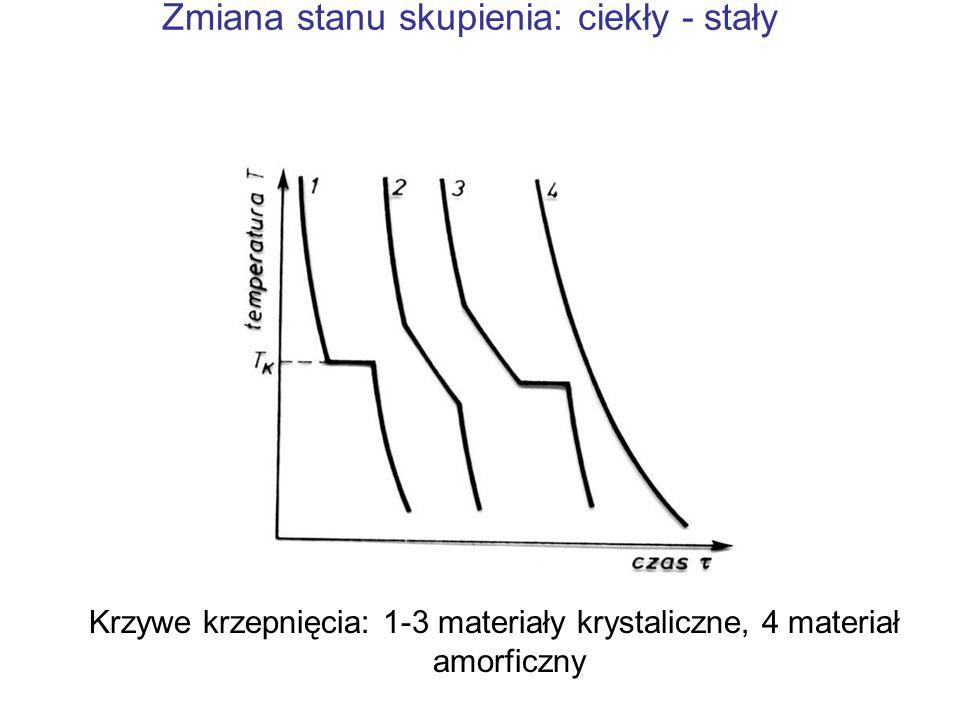 Opis sieci przestrzennej Układ współrzędnych krystalograficznych Komórka sieciowa