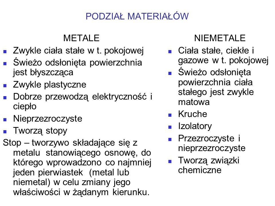 PREZENTACJE PP DO WYKŁADU 1.Wprowadzenie, budowa materiałów 2.Budowa materiałów: makrostruktura, mikrostruktura, mikroskopia świetlna 3.Mikroskopia el
