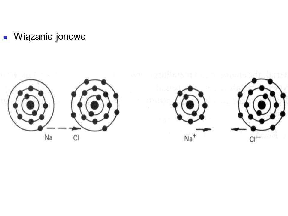 2.1. WIĄZANIA MIĘDZY ATOMAMI Siły oddziaływania między atomami Energia potencjalna pary atomów