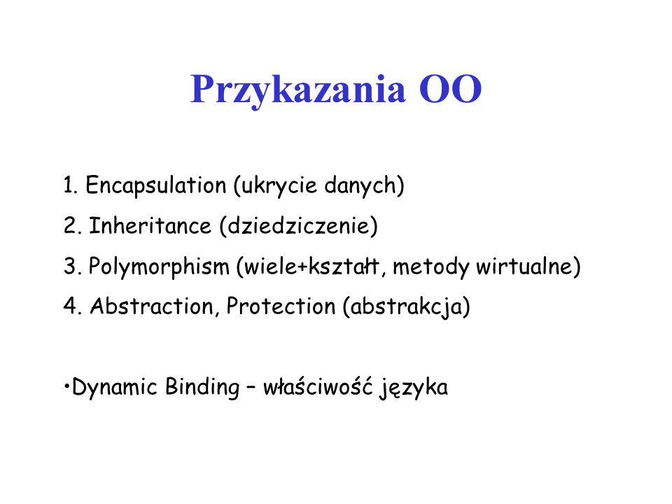 Przykazania OO 1. Encapsulation (ukrycie danych) 2. Inheritance (dziedziczenie) 3. Polymorphism (wiele+kształt, metody wirtualne) 4. Abstraction, Prot