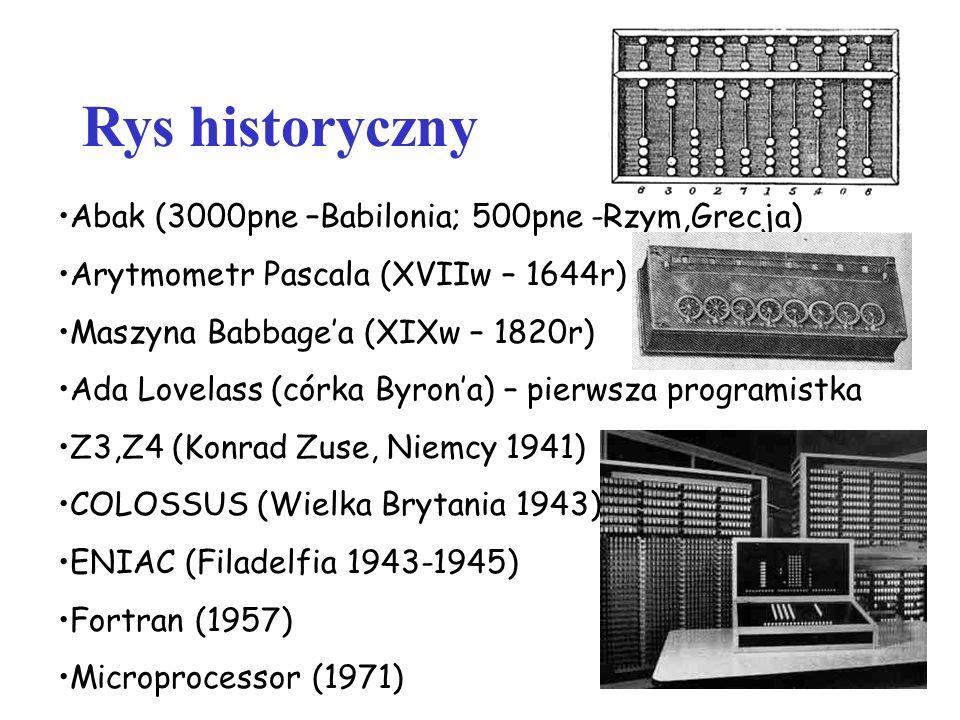 Rys historyczny Abak (3000pne –Babilonia; 500pne -Rzym,Grecja) Arytmometr Pascala (XVIIw – 1644r) Maszyna Babbagea (XIXw – 1820r) Ada Lovelass (córka