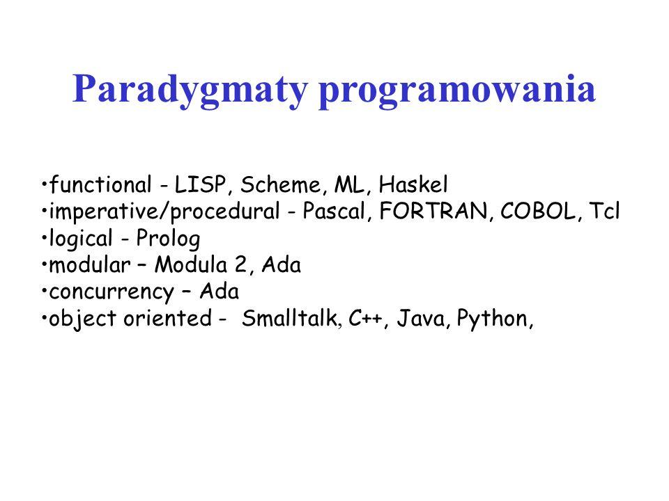 Paradygmaty programowania functional - LISP, Scheme, ML, Haskel imperative/procedural - Pascal, FORTRAN, COBOL, Tcl logical - Prolog modular – Modula