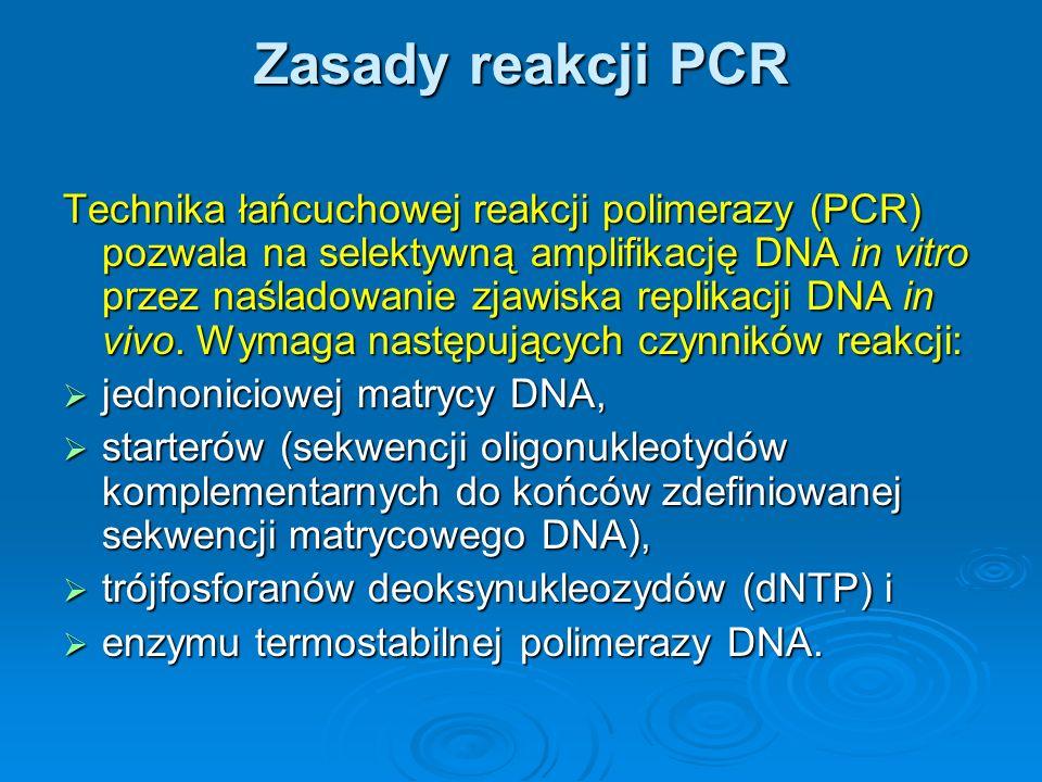 Zasady reakcji PCR Technika łańcuchowej reakcji polimerazy (PCR) pozwala na selektywną amplifikację DNA in vitro przez naśladowanie zjawiska replikacj