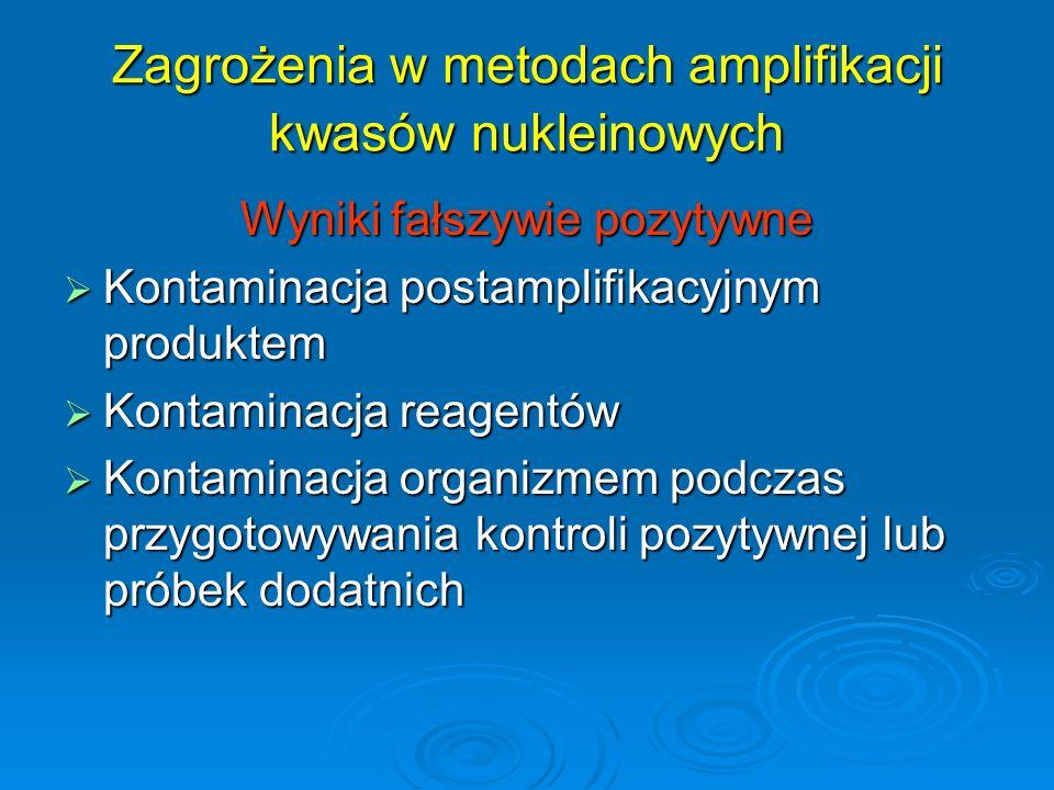 Zagrożenia w metodach amplifikacji kwasów nukleinowych Wyniki fałszywie pozytywne Kontaminacja postamplifikacyjnym produktem Kontaminacja postamplifik