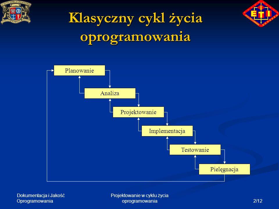 Dokumentacja i Jakość Oprogramowania 3/12 Projektowanie w cyklu życia oprogramowania Waga poszczególnych faz Analiza Projektowanie Implementacja Testowanie Pielęgnacja Układ niestabilny Analiza Projektowanie Implementacja Testowanie Pielęgnacja Układ stabilny Plan.