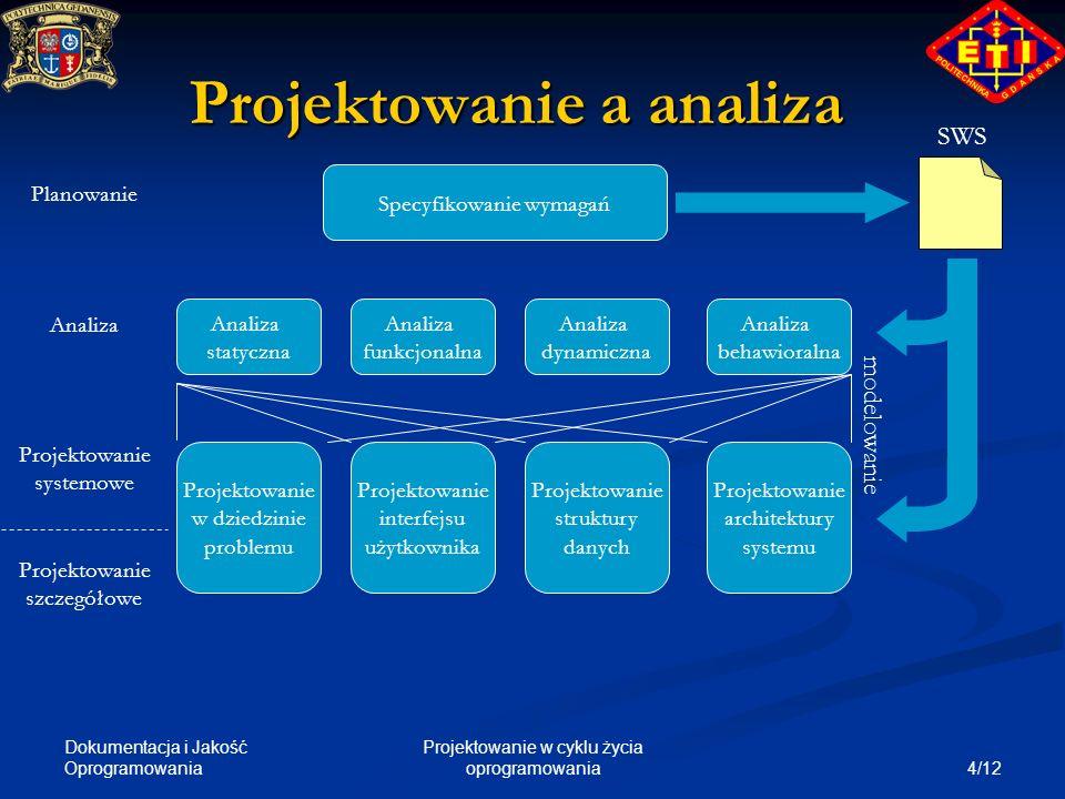 Dokumentacja i Jakość Oprogramowania 5/12 Projektowanie w cyklu życia oprogramowania Specyfikowanie wymagań Cele: Cele: Określenie celu biznesowego projektu Określenie celu biznesowego projektu Identyfikacja wymagań (funkcjonalnych, niefunkcjonalnych) Identyfikacja wymagań (funkcjonalnych, niefunkcjonalnych) Alokacja wymagań do poszczególnych składników systemu informatycznego Alokacja wymagań do poszczególnych składników systemu informatycznego Aktywności: Aktywności: Określenie udziałowców projektu Określenie udziałowców projektu Pozyskiwanie wymagań Pozyskiwanie wymagań Walidacja wymagań Walidacja wymagań Produkt: Produkt: Specyfikacja Wymagań Systemowych Specyfikacja Wymagań Systemowych