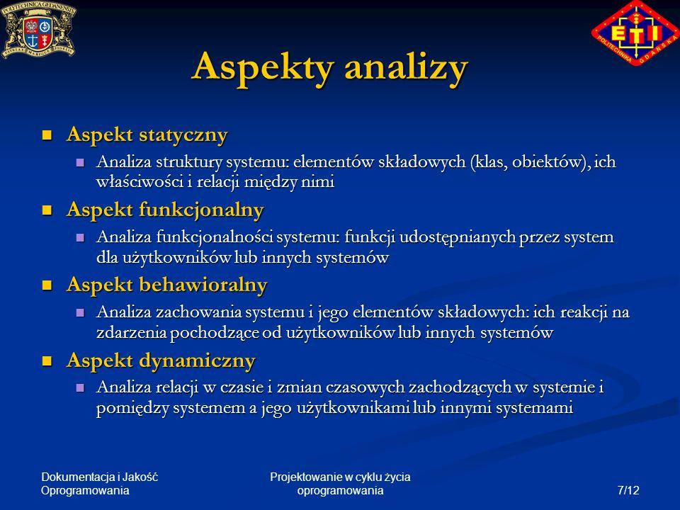 Dokumentacja i Jakość Oprogramowania 7/12 Projektowanie w cyklu życia oprogramowania Aspekty analizy Aspekt statyczny Aspekt statyczny Analiza struktu