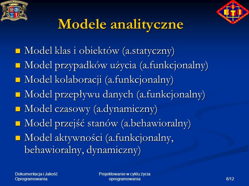 Dokumentacja i Jakość Oprogramowania 8/12 Projektowanie w cyklu życia oprogramowania Modele analityczne Model klas i obiektów (a.statyczny) Model klas