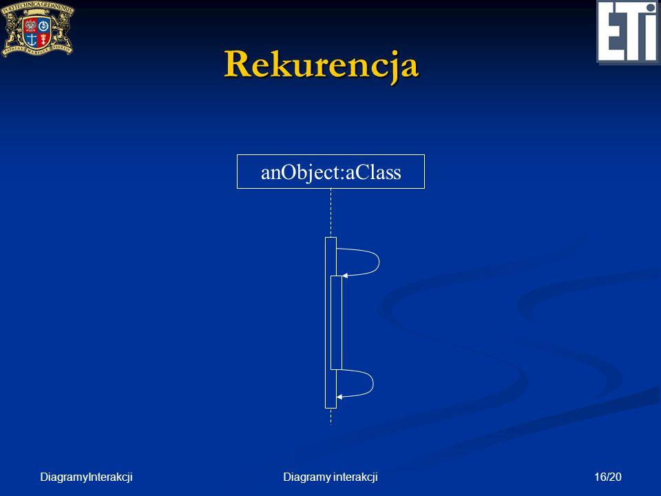 DiagramyInterakcji 16/20Diagramy interakcji Rekurencja anObject:aClass