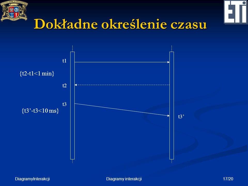 DiagramyInterakcji 17/20Diagramy interakcji Dokładne określenie czasu t1 t2 {t2-t1<1 min} t3 {t3-t3<10 ms}