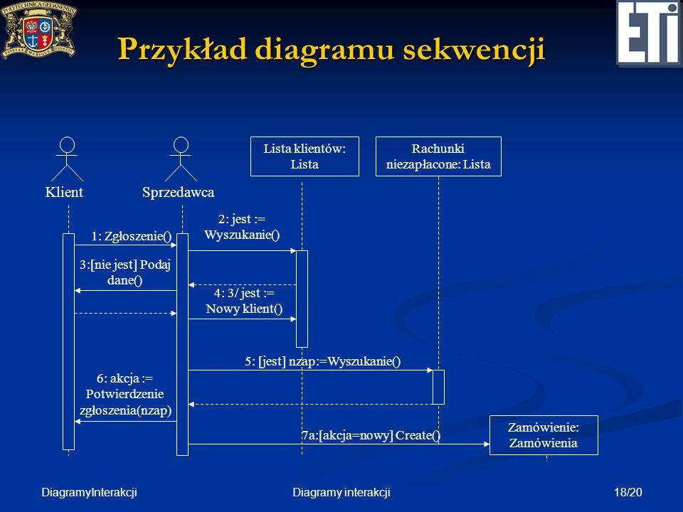 DiagramyInterakcji 18/20Diagramy interakcji Przykład diagramu sekwencji Klient Lista klientów: Lista Sprzedawca Rachunki niezapłacone: Lista 1: Zgłosz