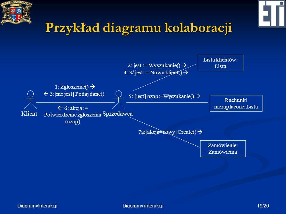 DiagramyInterakcji 19/20Diagramy interakcji Przykład diagramu kolaboracji Klient Lista klientów: Lista Sprzedawca Rachunki niezapłacone: Lista 1: Zgło