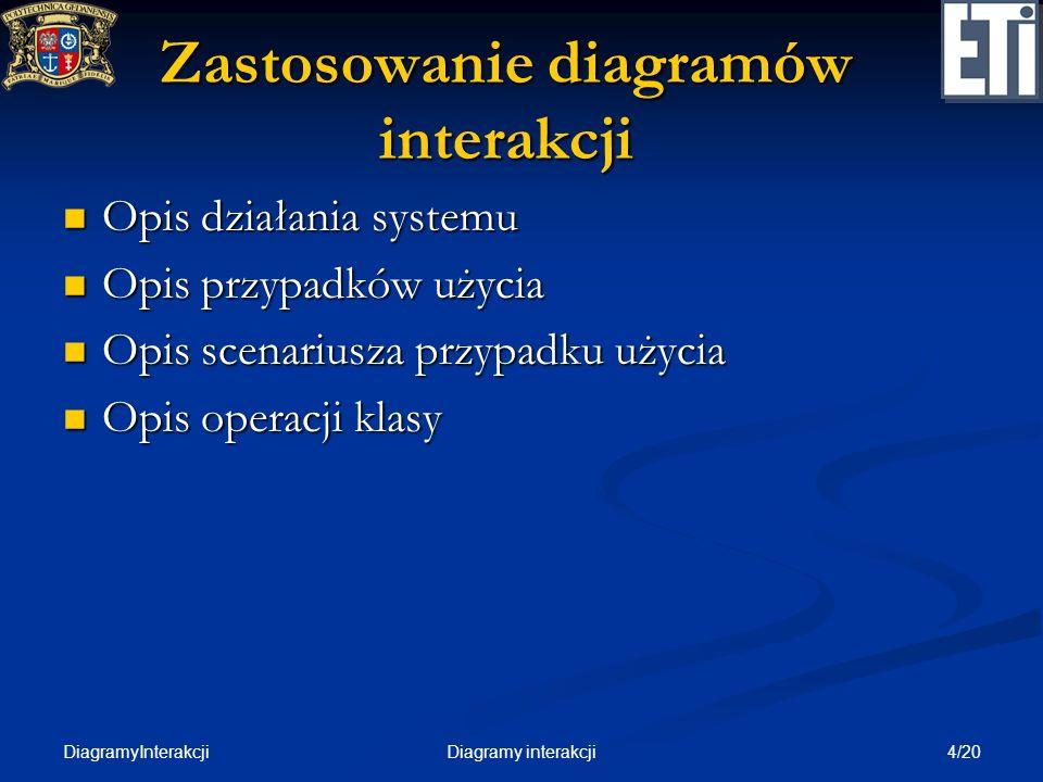 DiagramyInterakcji 4/20Diagramy interakcji Zastosowanie diagramów interakcji Opis działania systemu Opis działania systemu Opis przypadków użycia Opis