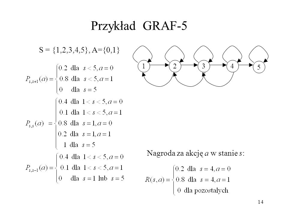 14 Przykład GRAF-5 S = {1,2,3,4,5}, A={0,1} 1234 5 Nagroda za akcję a w stanie s: