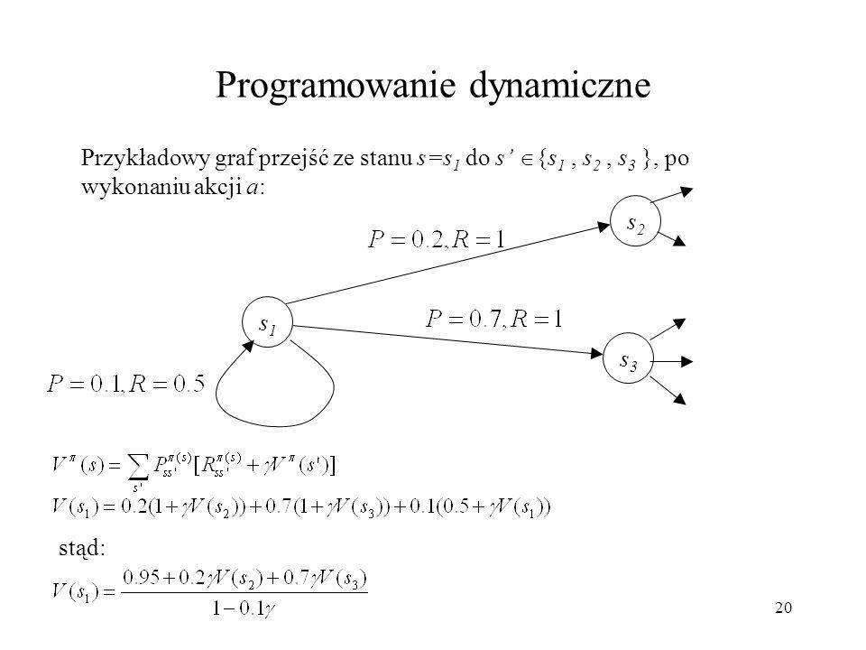 20 Przykładowy graf przejść ze stanu s=s 1 do s {s 1, s 2, s 3 }, po wykonaniu akcji a: Programowanie dynamiczne s2s2 s1s1 s3s3 stąd: