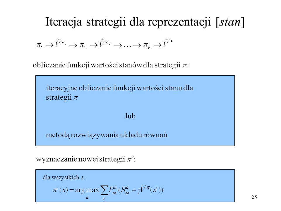25 Iteracja strategii dla reprezentacji [stan] iteracyjne obliczanie funkcji wartości stanu dla strategii lub metodą rozwiązywania układu równań dla w