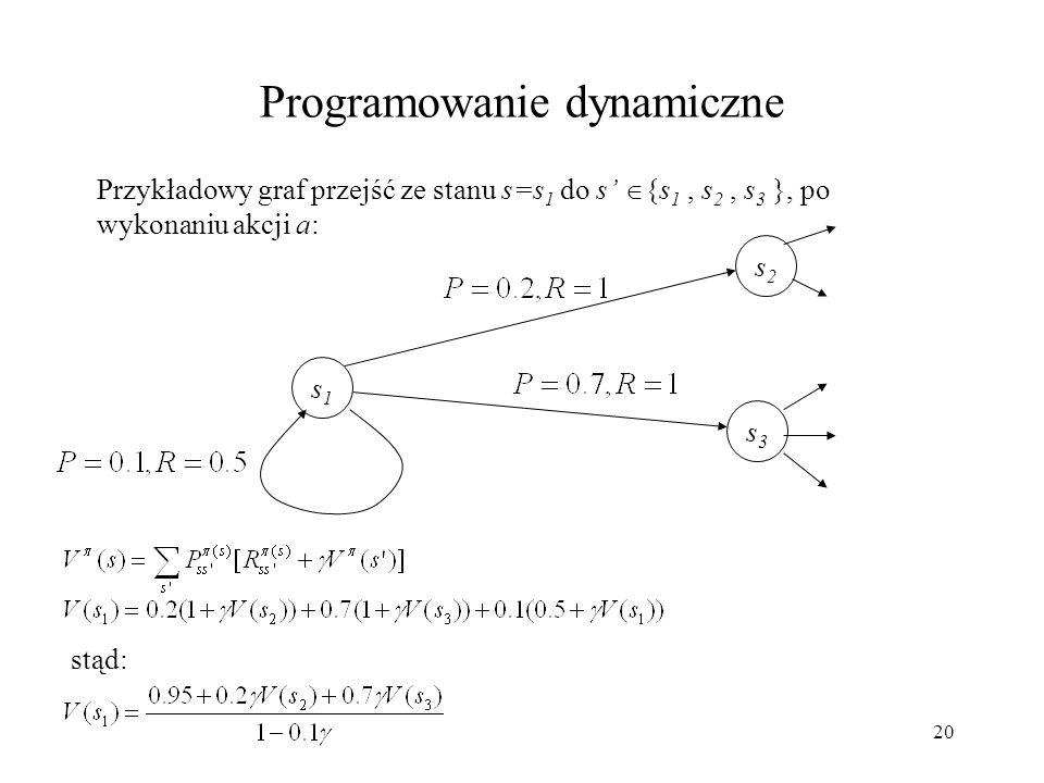 21 Wyprowadzenie równania równowagi dla funkcji wartości stanu s: Programowanie dynamiczne *
