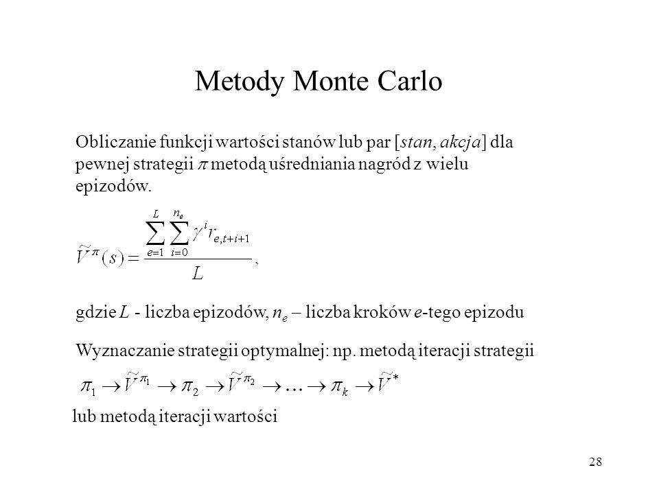 29 Metody Monte Carlo - wady i zalety V = .