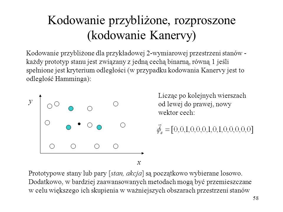 58 Kodowanie przybliżone, rozproszone (kodowanie Kanervy) Kodowanie przybliżone dla przykładowej 2-wymiarowej przestrzeni stanów - każdy prototyp stan