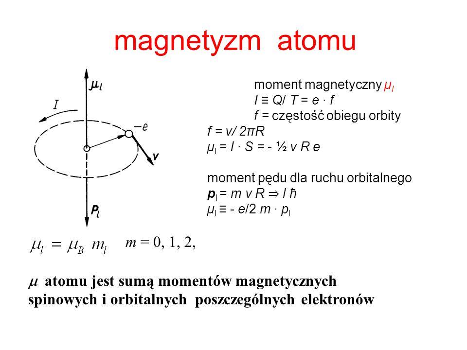magnetyzm atomu atomu jest sumą momentów magnetycznych spinowych i orbitalnych poszczególnych elektronów m = 0, 1, 2, moment magnetyczny µ l I Q/ T =