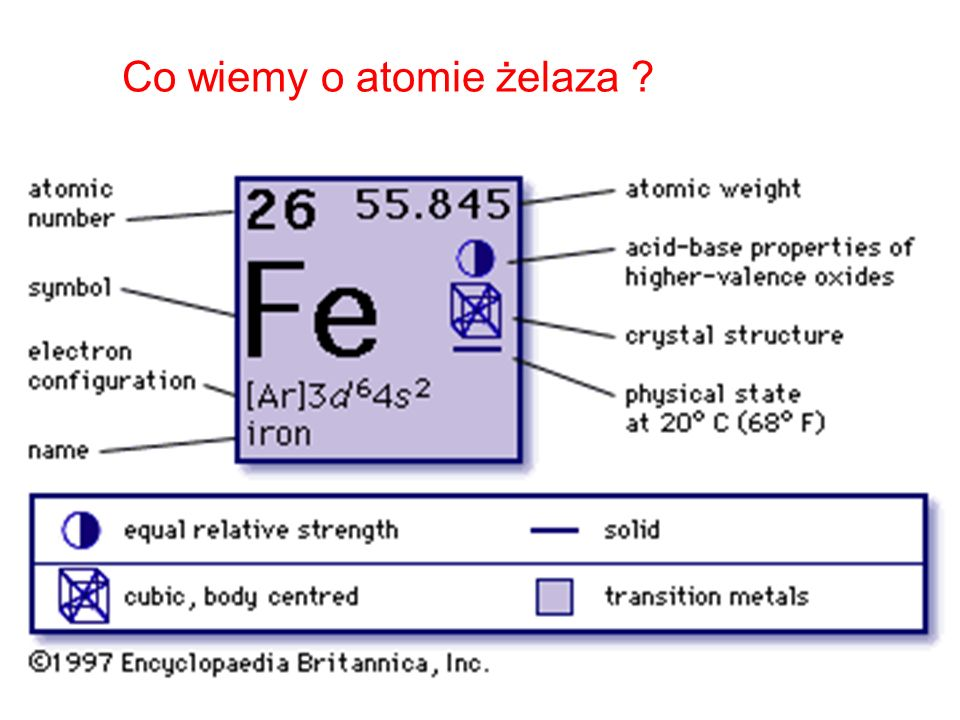 Co wiemy o atomie żelaza ?