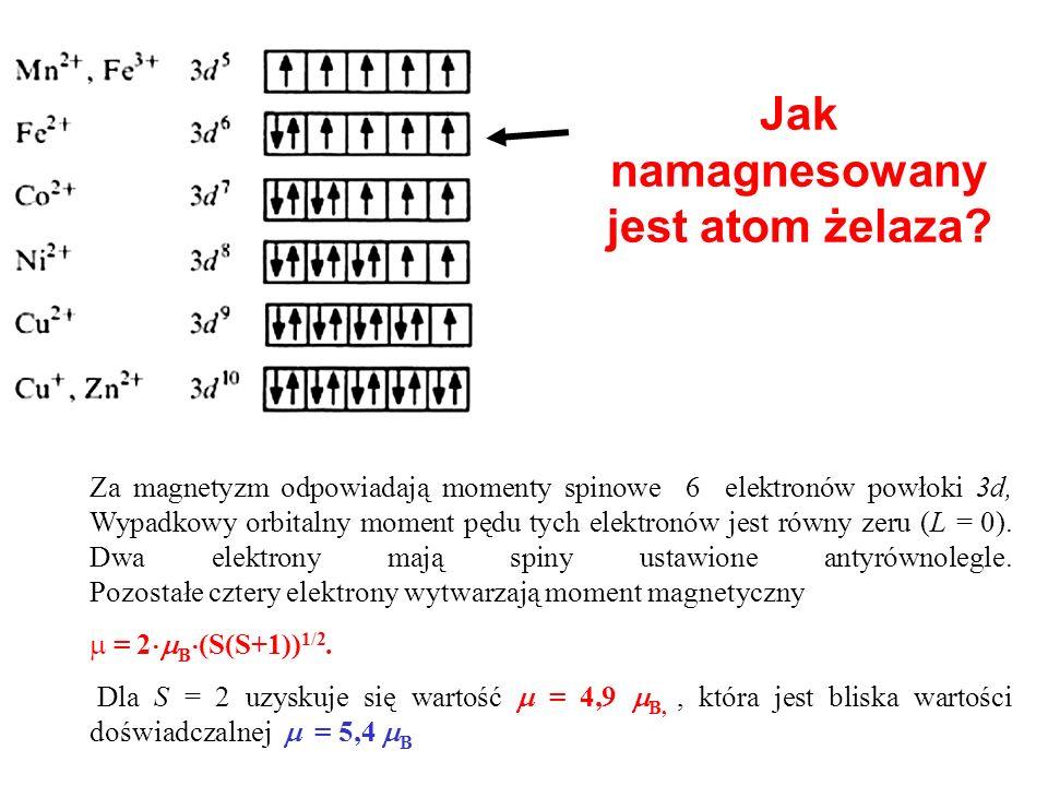 Jak namagnesowany jest atom żelaza? Za magnetyzm odpowiadają momenty spinowe 6 elektronów powłoki 3d, Wypadkowy orbitalny moment pędu tych elektronów