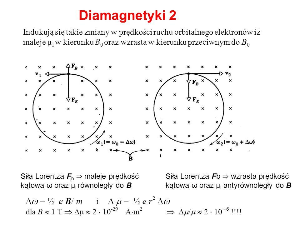 Diamagnetyki 2 Indukują się takie zmiany w prędkości ruchu orbitalnego elektronów iż maleje µ l w kierunku B 0 oraz wzrasta w kierunku przeciwnym do B