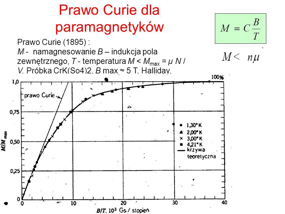 Prawo Curie dla paramagnetyków Prawo Curie (1895) : M - namagnesowanie B – indukcja pola zewnętrznego, T - temperatura M < M max = µ N / V. Próbka CrK