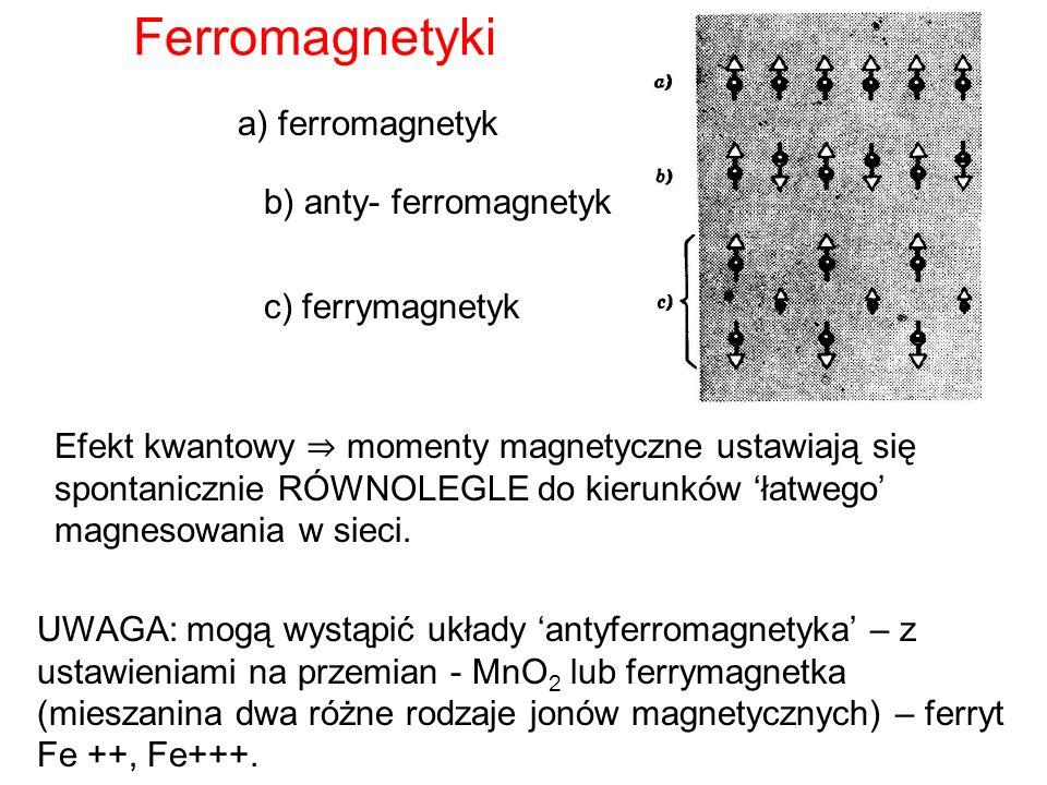 Ferromagnetyki a) ferromagnetyk b) anty- ferromagnetyk c) ferrymagnetyk Efekt kwantowy momenty magnetyczne ustawiają się spontanicznie RÓWNOLEGLE do k