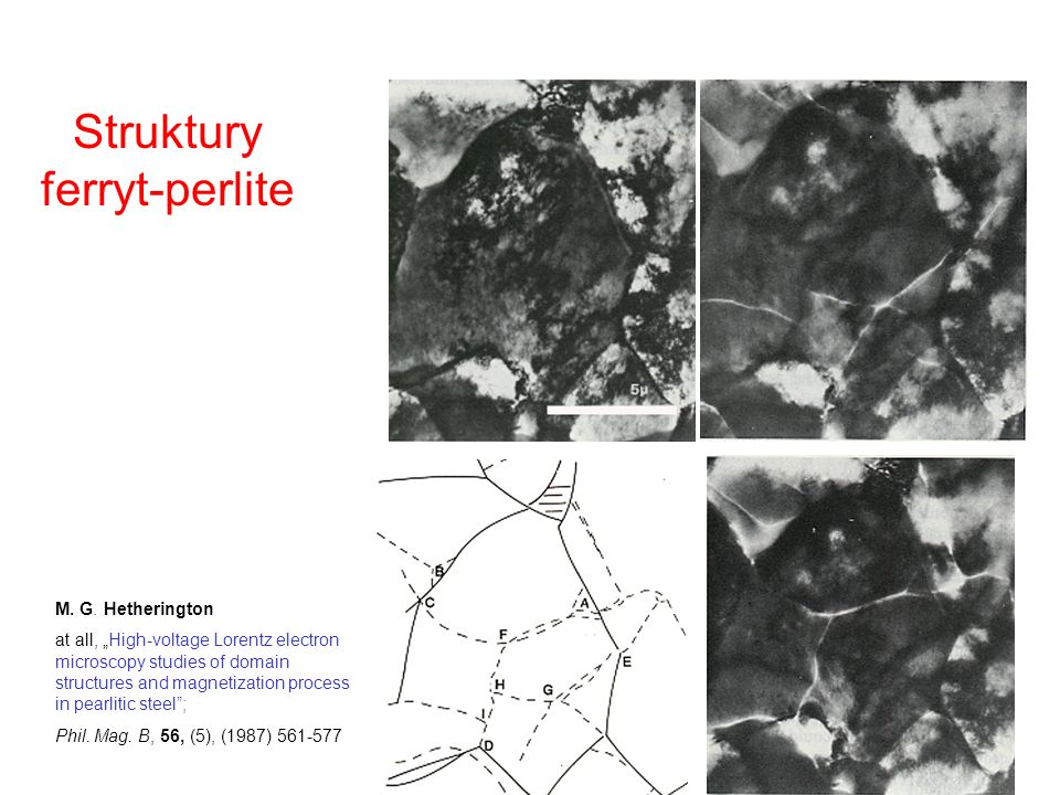 Struktury ferryt-perlite M. G. Hetherington at all, High-voltage Lorentz electron microscopy studies of domain structures and magnetization process in