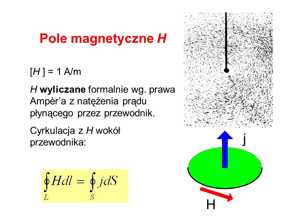 Pole magnetyczne H [H ] = 1 A/m H wyliczane formalnie wg. prawa Ampèra z natężenia prądu płynącego przez przewodnik. Cyrkulacja z H wokół przewodnika: