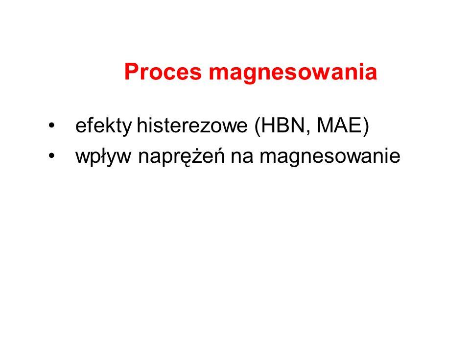 Proces magnesowania efekty histerezowe (HBN, MAE) wpływ naprężeń na magnesowanie