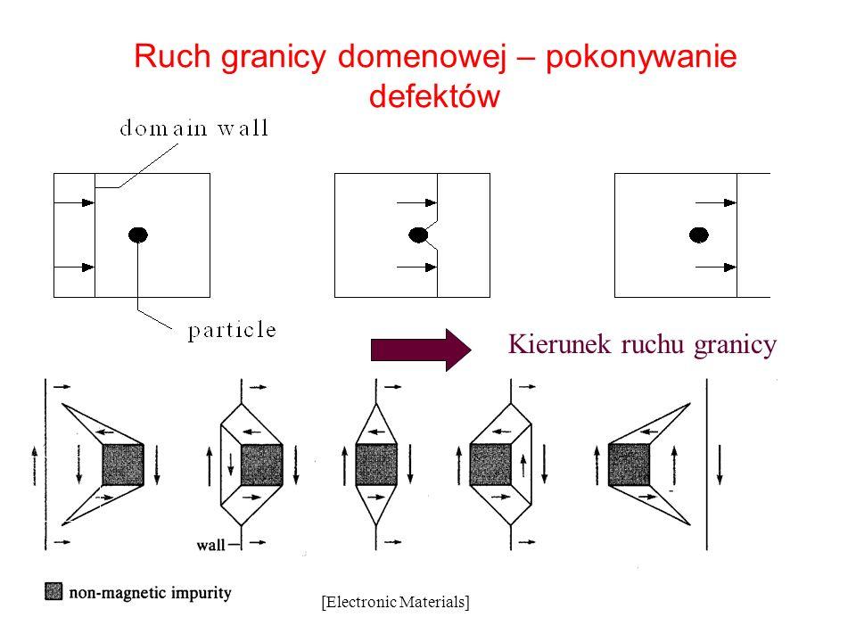 Ruch granicy domenowej – pokonywanie defektów [Electronic Materials] Kierunek ruchu granicy