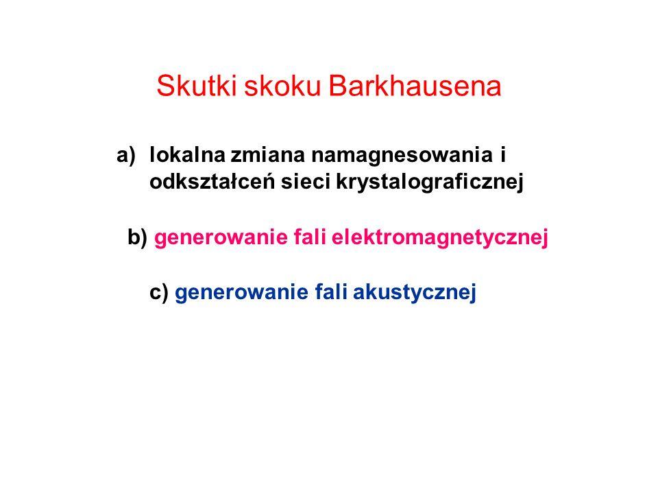 Skutki skoku Barkhausena a)lokalna zmiana namagnesowania i odkształceń sieci krystalograficznej b) generowanie fali elektromagnetycznej c) generowanie