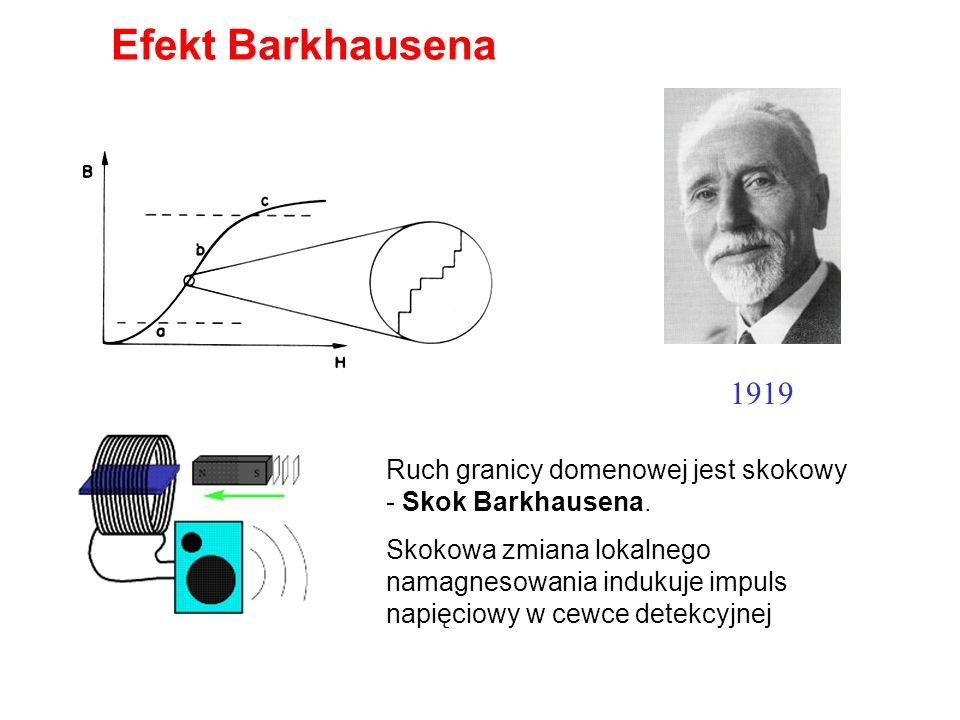 Efekt Barkhausena Ruch granicy domenowej jest skokowy - Skok Barkhausena. Skokowa zmiana lokalnego namagnesowania indukuje impuls napięciowy w cewce d