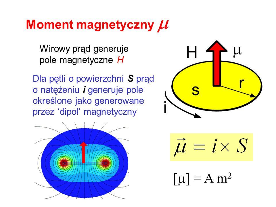 Moment magnetyczny Wirowy prąd generuje pole magnetyczne H Dla pętli o powierzchni S prąd o natężeniu i generuje pole określone jako generowane przez