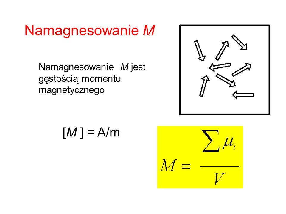 Związek między B i H W próżni W obszarze zawierającej momenty magnetyczne o magnetyzacji M B = J + B 0 = μ r μ o ·H μ r – względna podatność magnetyczna B 0 = μ o ·H J = μ o ·M 0 4π 10 -7 H/m