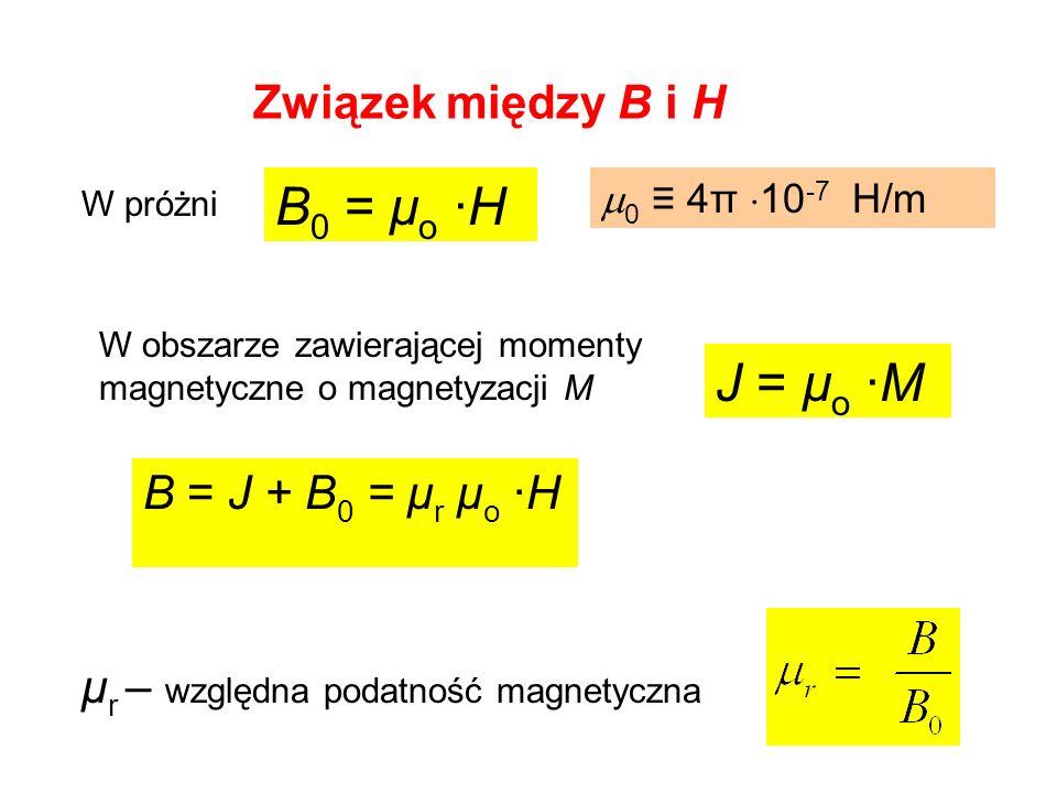 Związek między B i H W próżni W obszarze zawierającej momenty magnetyczne o magnetyzacji M B = J + B 0 = μ r μ o ·H μ r – względna podatność magnetycz