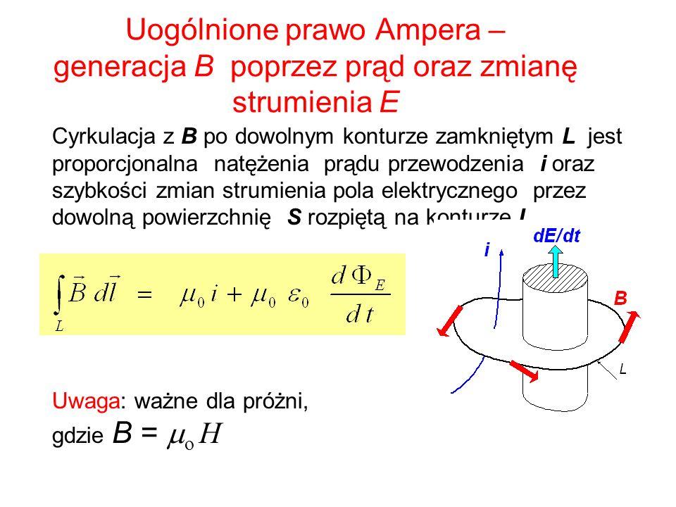 Uogólnione prawo Ampera – generacja B poprzez prąd oraz zmianę strumienia E Cyrkulacja z B po dowolnym konturze zamkniętym L jest proporcjonalna natęż