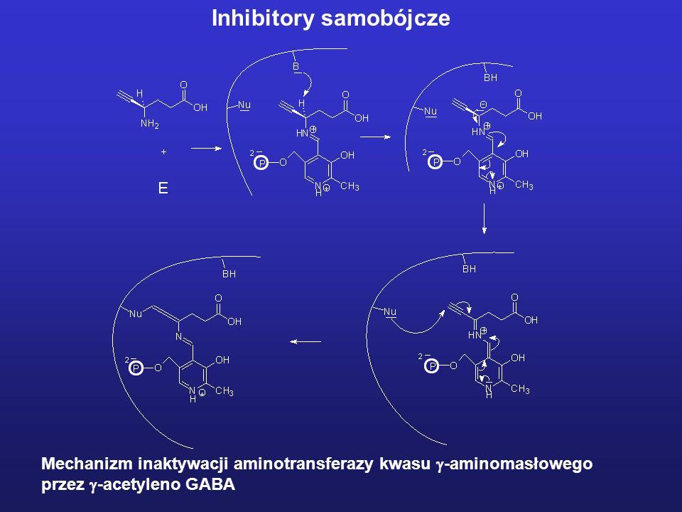 Mechanizm inaktywacji aminotransferazy kwasu -aminomasłowego przez -acetyleno GABA Inhibitory samobójcze