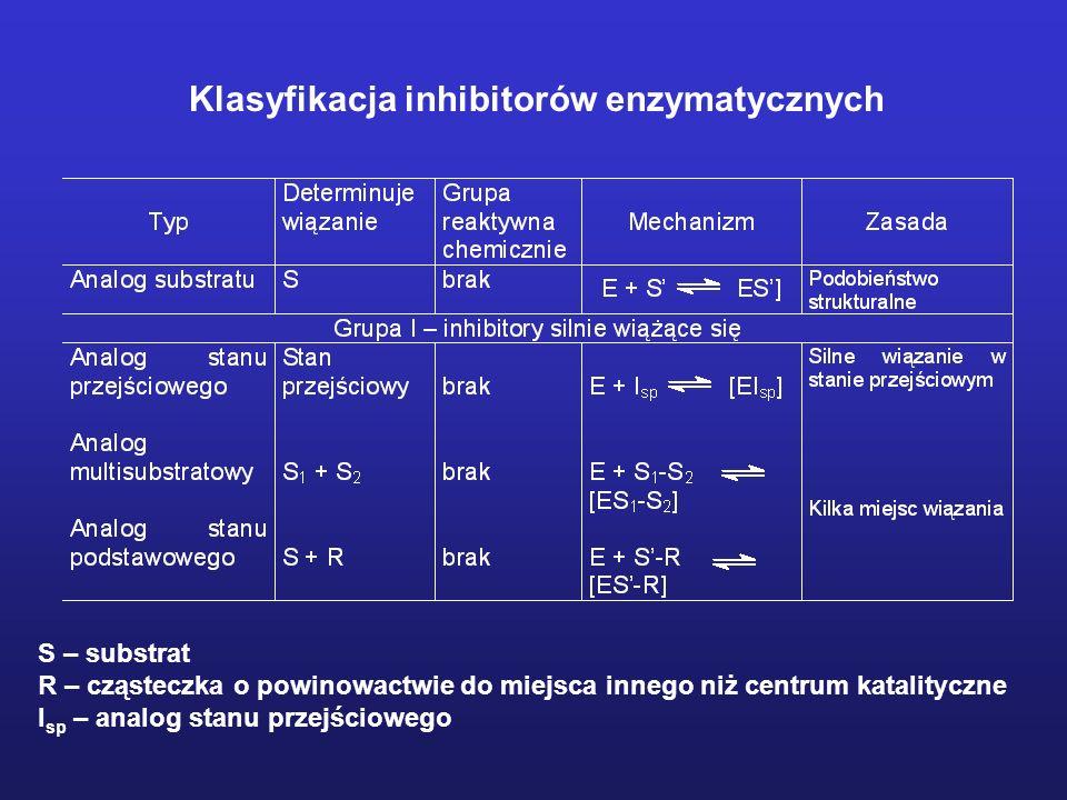 E + S [ES] [EI r ] E-I r E + S [ES] E-S E + S x [ES x ] E-S + x Klasyfikacja inhibitorów enzymatycznych S – substrat I sp – analog stanu przejściowego I r – reaktywny intermediatS – pseudosubstrat S rx – reaktywny znacznik powinowactwaS x – wyciszony znacznik powinowactwa
