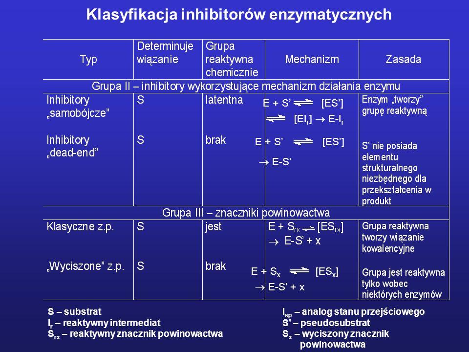 E + S [ES] [EI r ] E-I r E + S [ES] E-S E + S x [ES x ] E-S + x Klasyfikacja inhibitorów enzymatycznych S – substrat I sp – analog stanu przejściowego