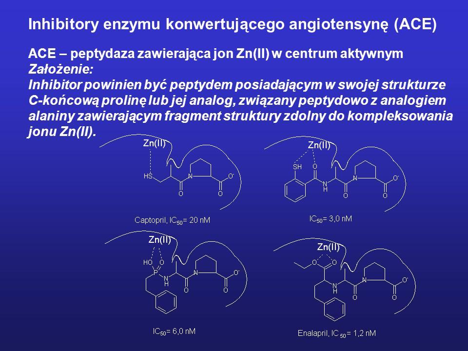 Inhibitory enzymu konwertującego angiotensynę (ACE) ACE – peptydaza zawierająca jon Zn(II) w centrum aktywnym Założenie: Inhibitor powinien być peptyd