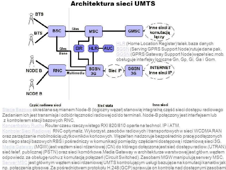 Architektura sieci UMTS Stacje BazoweStacje Bazowe określane są mianem Node-B (logiczny węzeł) stanowią integralną część sieci dostępu radiowego Zadan