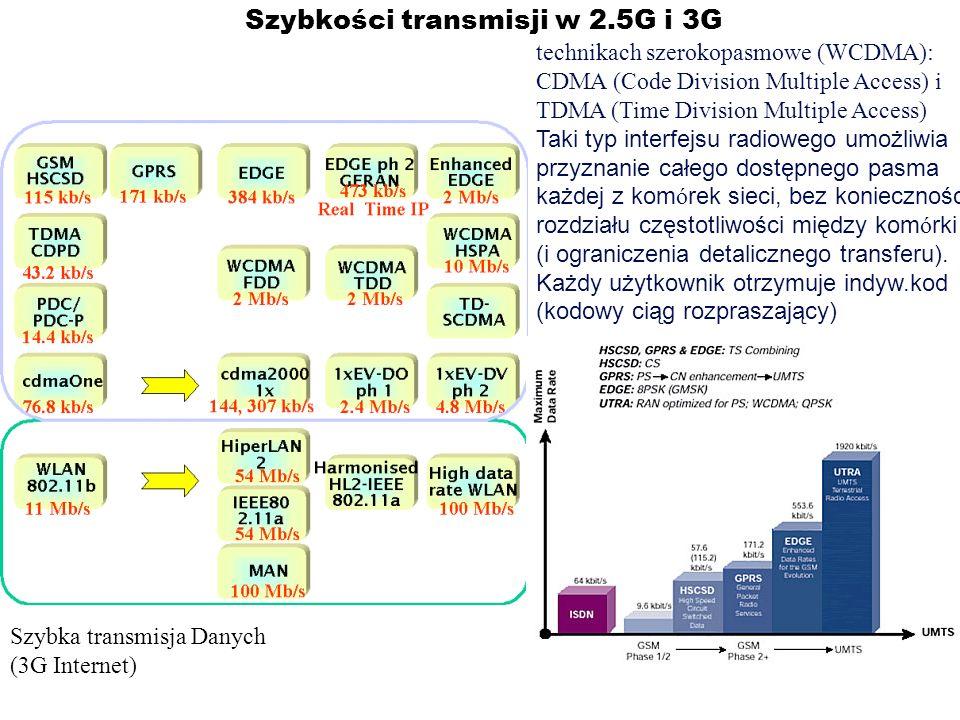 Szybkości transmisji w 2.5G i 3G Szybka transmisja Danych (3G Internet) technikach szerokopasmowe (WCDMA): CDMA (Code Division Multiple Access) i TDMA