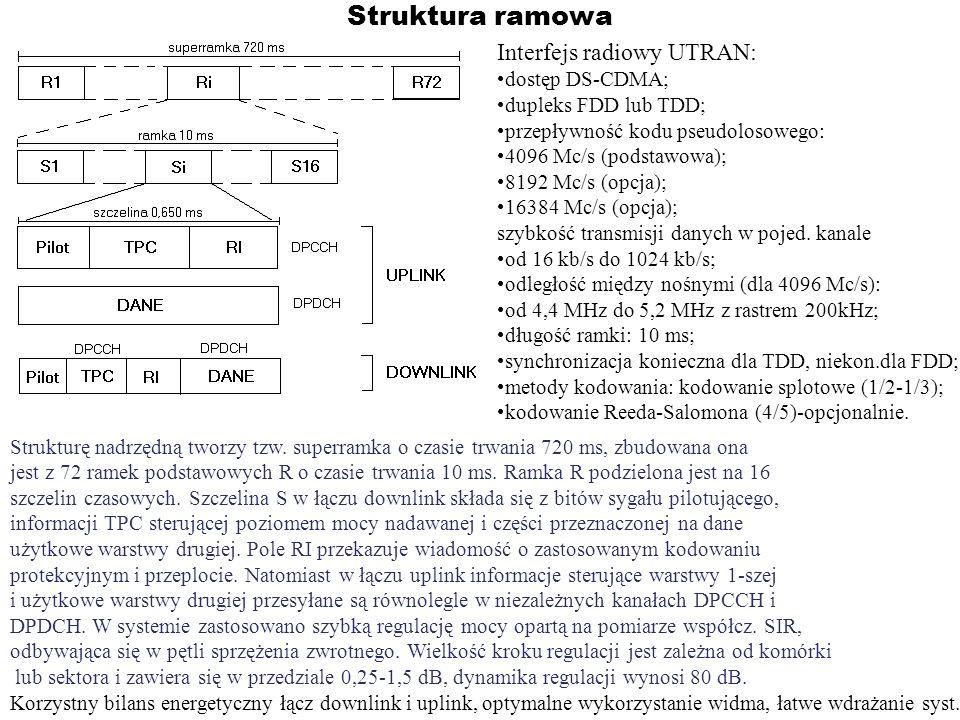 Struktura ramowa Strukturę nadrzędną tworzy tzw. superramka o czasie trwania 720 ms, zbudowana ona jest z 72 ramek podstawowych R o czasie trwania 10