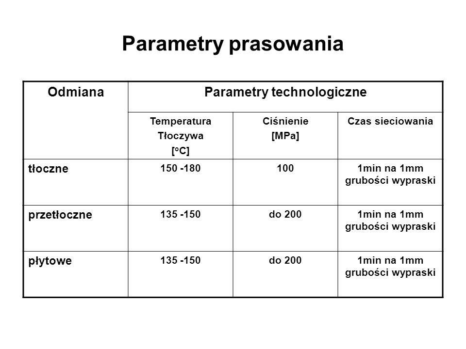 Parametry prasowania OdmianaParametry technologiczne Temperatura Tłoczywa [ o C] Ciśnienie [MPa] Czas sieciowania tłoczne 150 -1801001min na 1mm grubo