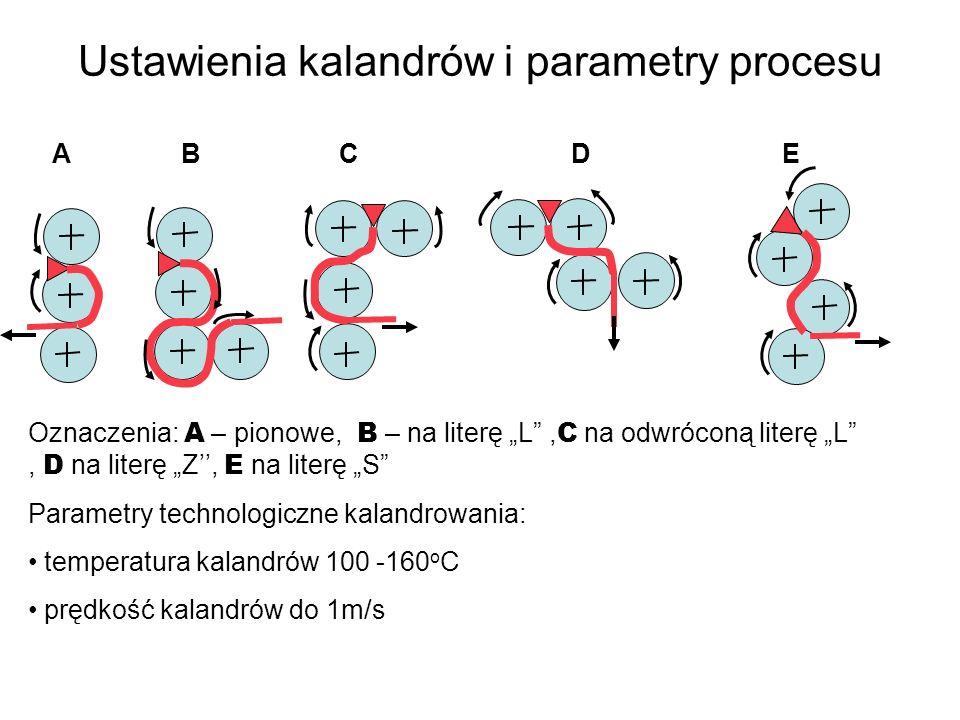 Ustawienia kalandrów i parametry procesu A B C D E Oznaczenia: A – pionowe, B – na literę L, C na odwróconą literę L, D na literę Z, E na literę S Par