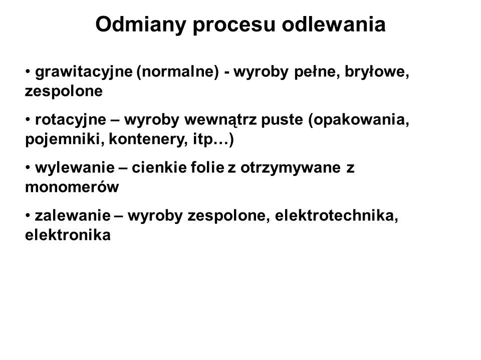 Odmiany procesu odlewania grawitacyjne (normalne) - wyroby pełne, bryłowe, zespolone rotacyjne – wyroby wewnątrz puste (opakowania, pojemniki, kontene