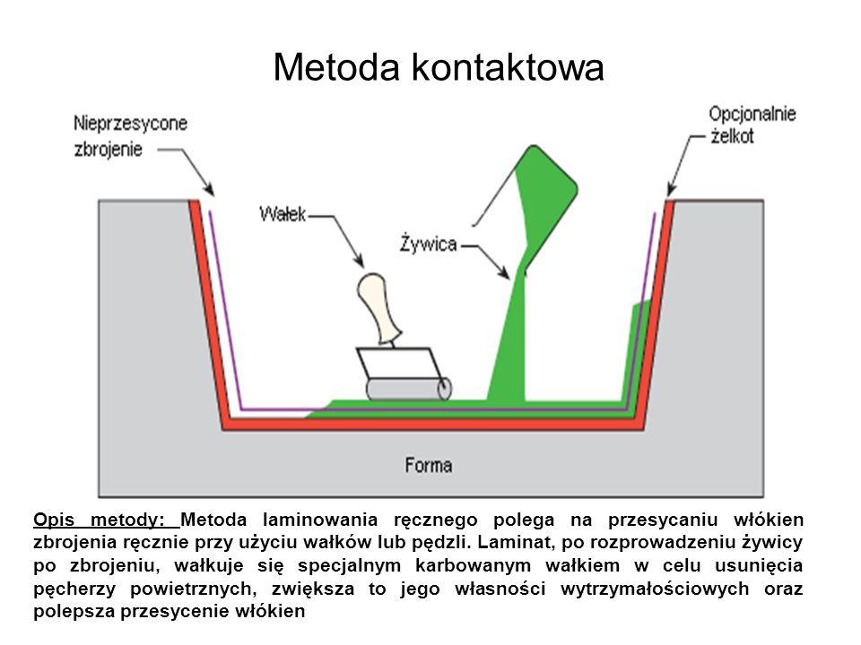 Metoda kontaktowa Opis metody: Metoda laminowania ręcznego polega na przesycaniu włókien zbrojenia ręcznie przy użyciu wałków lub pędzli. Laminat, po